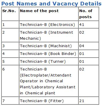 ISRO Recruitment 2013 Vacancy Details