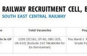 RRC South East Central Railway Recruitment 2013-14 for 1206 Posts