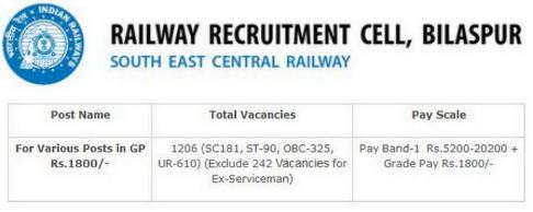 RRC South East Central Railway Recruitment 2013-14 Vacancy Details