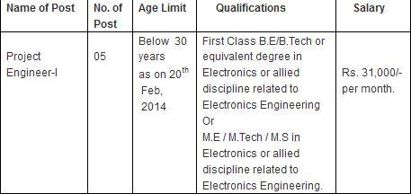 CDAC Hyderabad Recruitment 2014 vacancy details