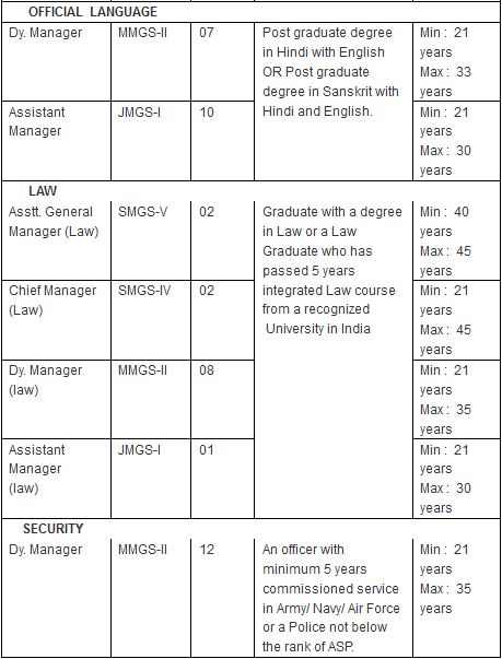 sbi recruitment specialist officer 2014 online application