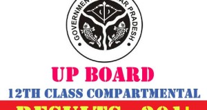 UP Board 12th Result 2014: Check 12 Intermediate UP Exam Results