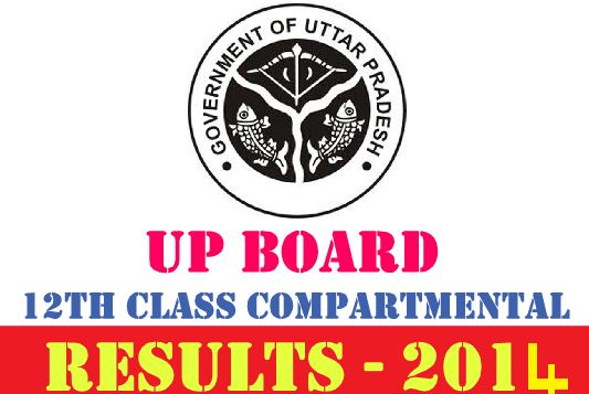UP Board 12th Result 2014 declared-UP Board Results