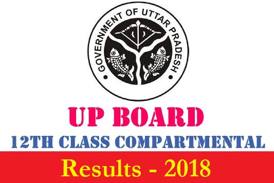 UP Board Class 12th Result 2018 declared-UP Board Results